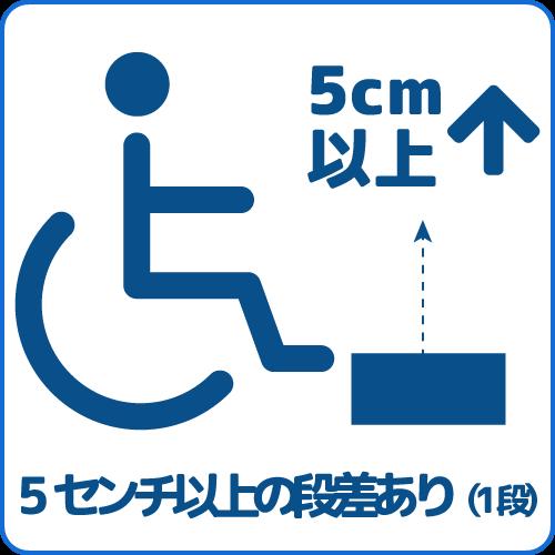 5センチ以上の段差あり(1段)